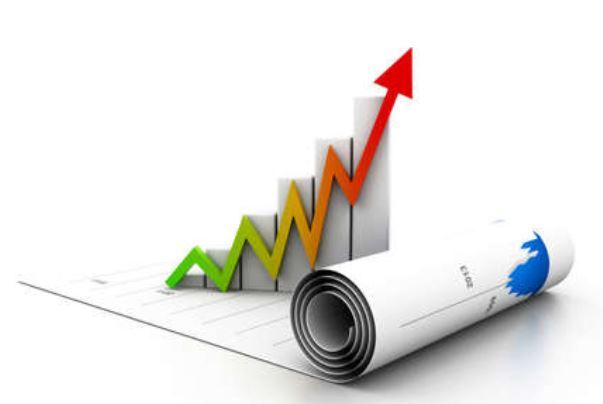 business growth finclock, business growth software, project management, employee management, attendance management software